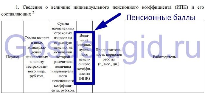 Как узнать размер назначенной пенсии и пенсионные баллы на сайте Госуслуги